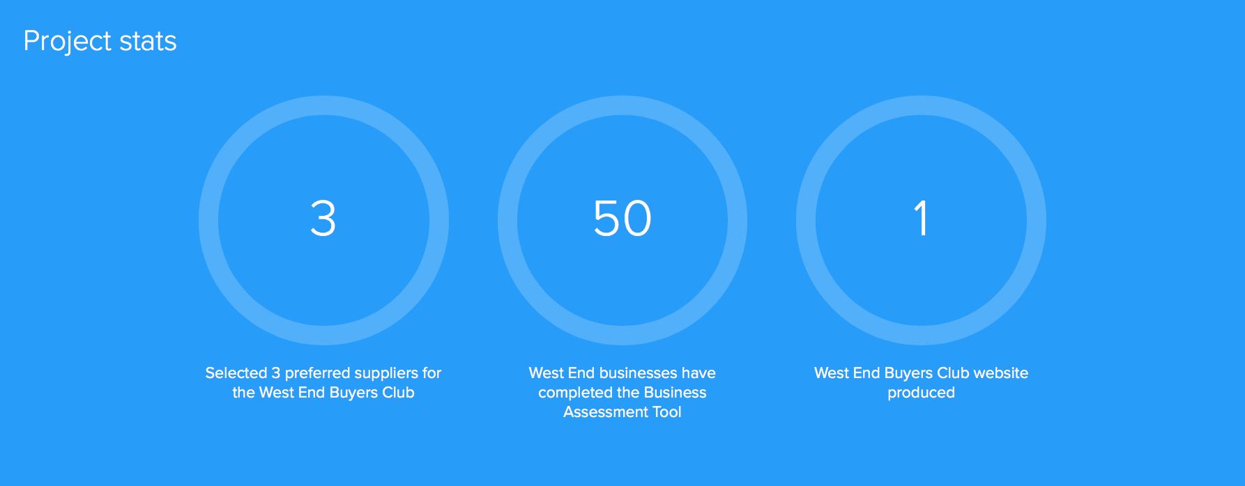 NWEC-Stats